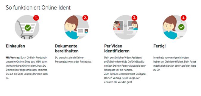 Online identifikation Prozess